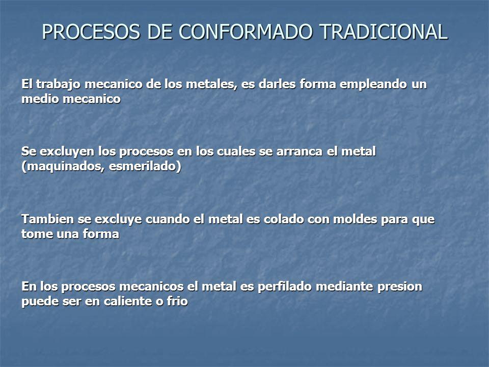 PROCESOS DE CONFORMADO TRADICIONAL