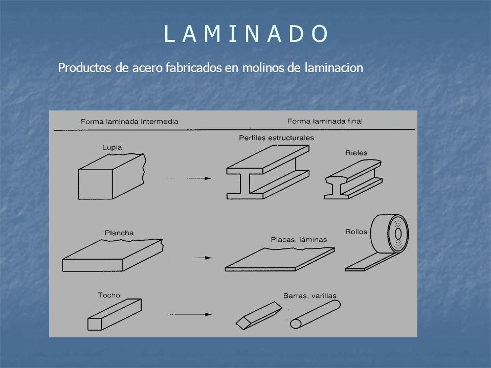 L A M I N A D O Productos de acero fabricados en molinos de laminacion