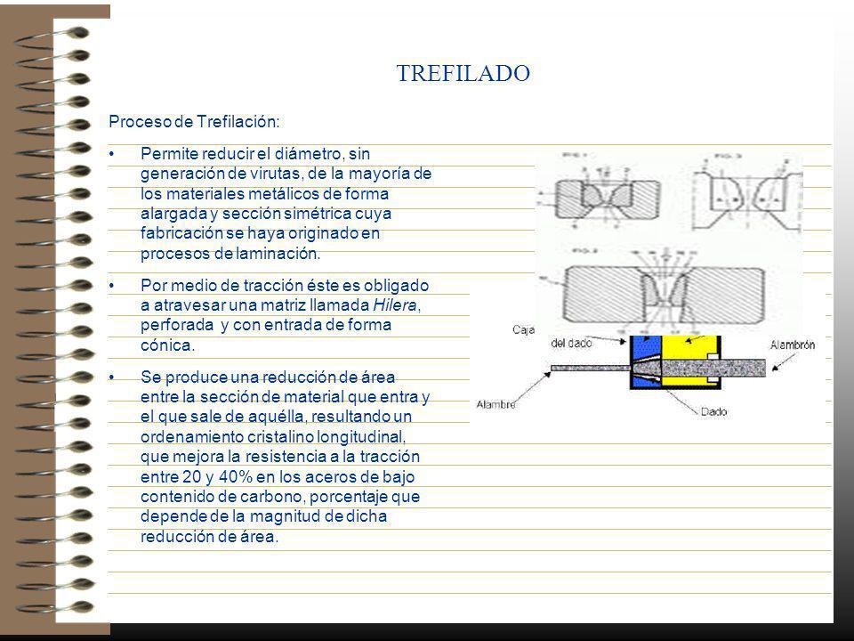 TREFILADO Proceso de Trefilación: