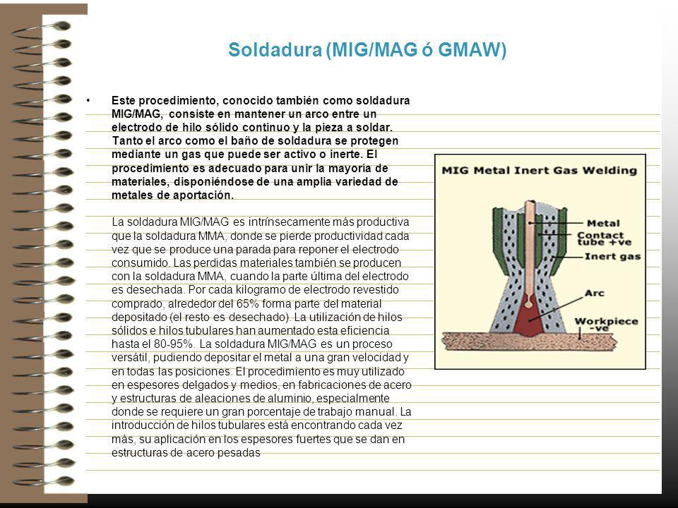 Soldadura (MIG/MAG ó GMAW)