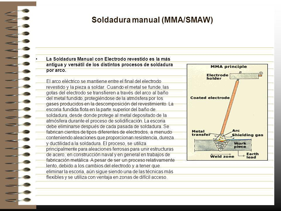Soldadura manual (MMA/SMAW)