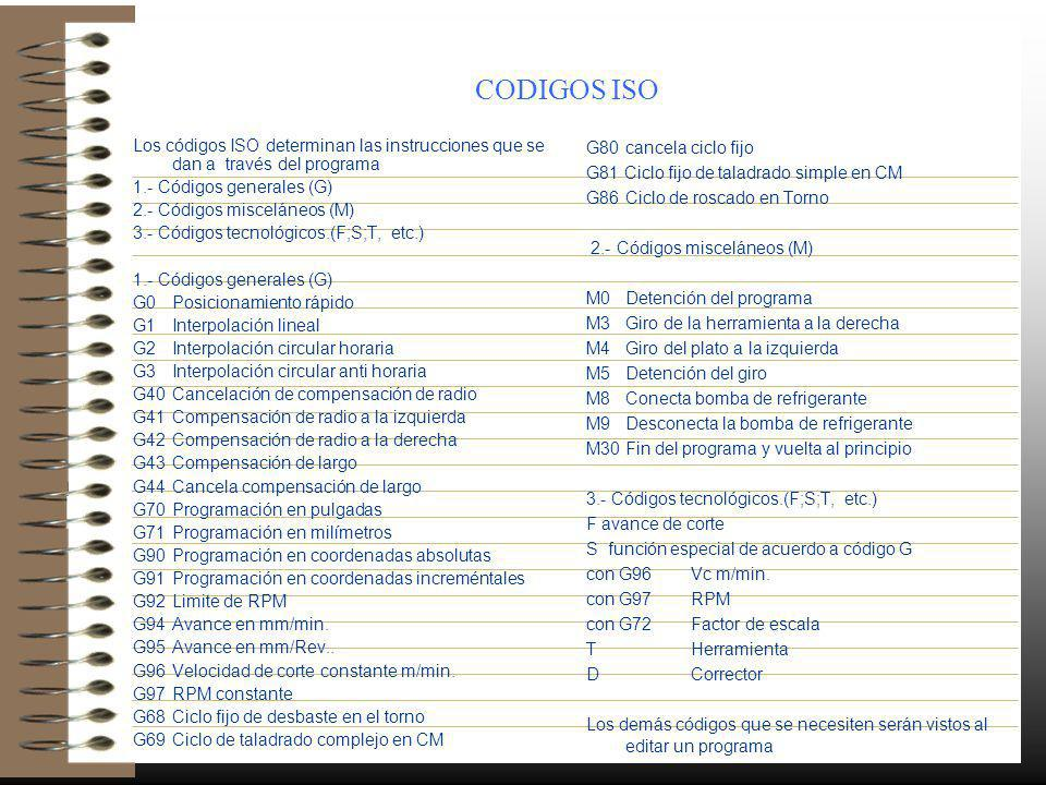 CODIGOS ISO Los códigos ISO determinan las instrucciones que se dan a través del programa. 1.- Códigos generales (G)