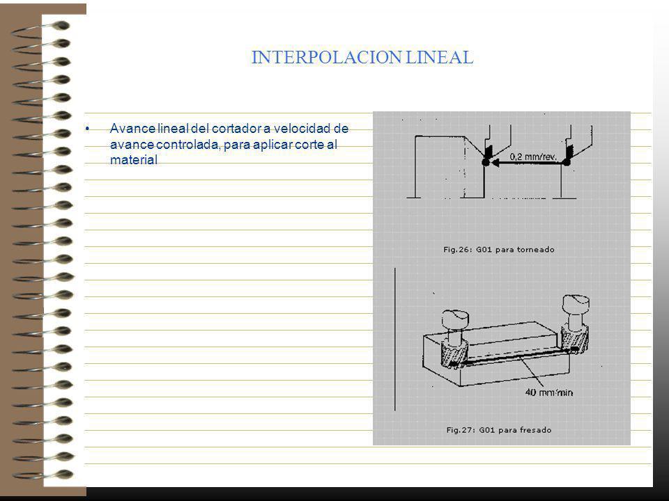 INTERPOLACION LINEAL Avance lineal del cortador a velocidad de avance controlada, para aplicar corte al material.