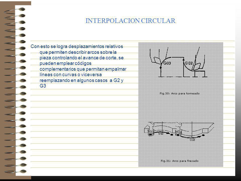 INTERPOLACION CIRCULAR