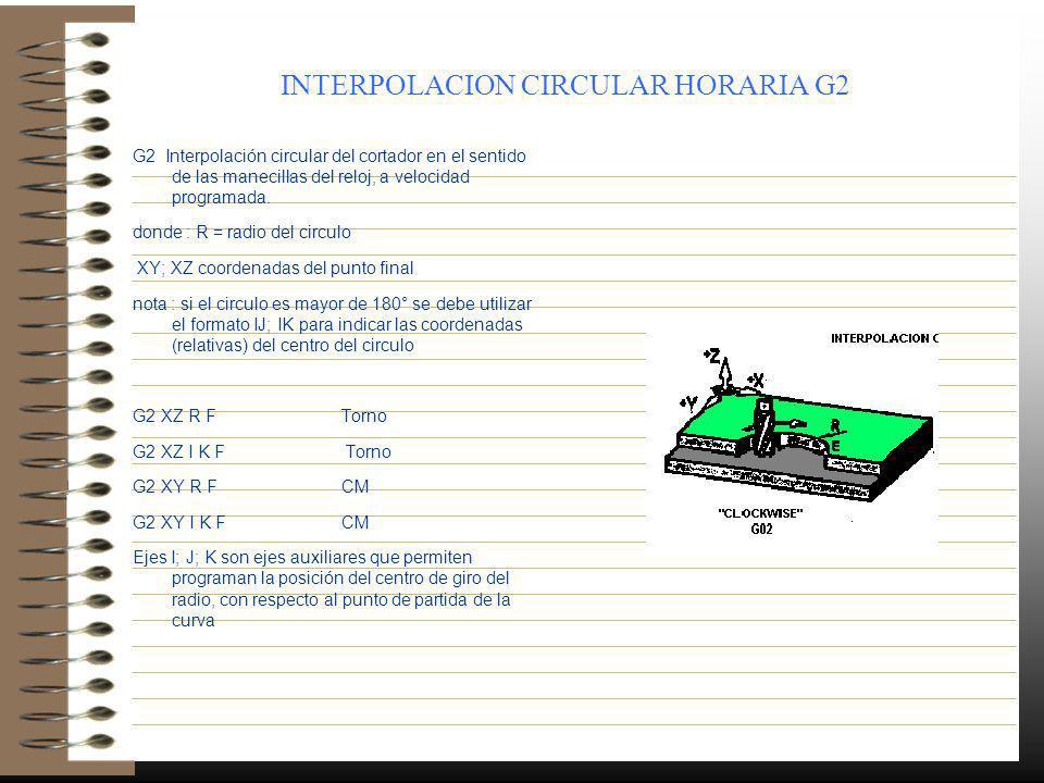INTERPOLACION CIRCULAR HORARIA G2
