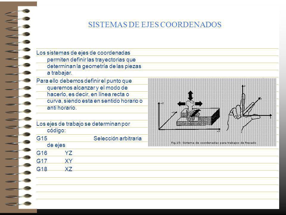 SISTEMAS DE EJES COORDENADOS