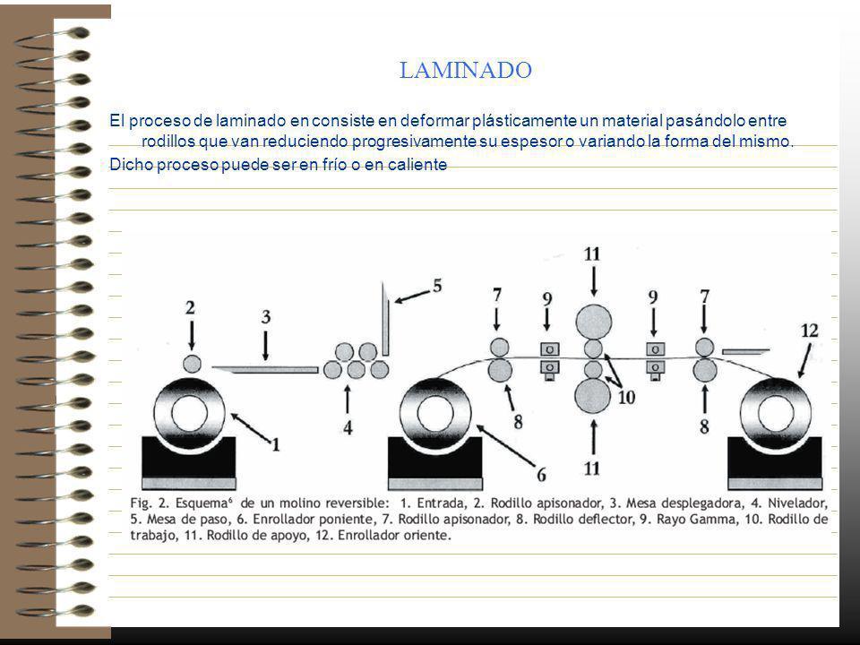 LAMINADO