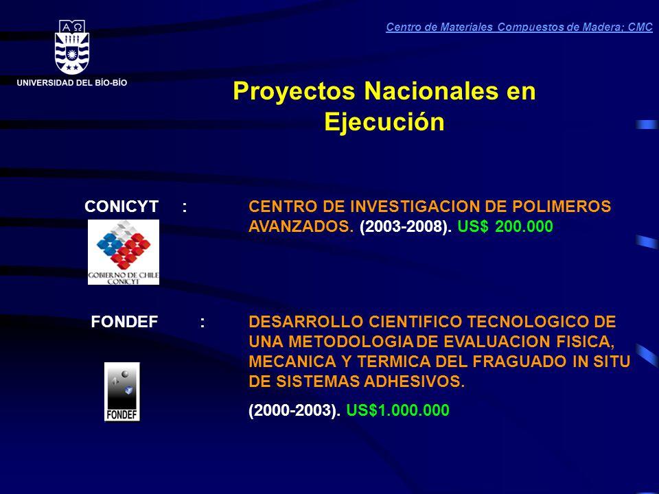 Proyectos Nacionales en Ejecución
