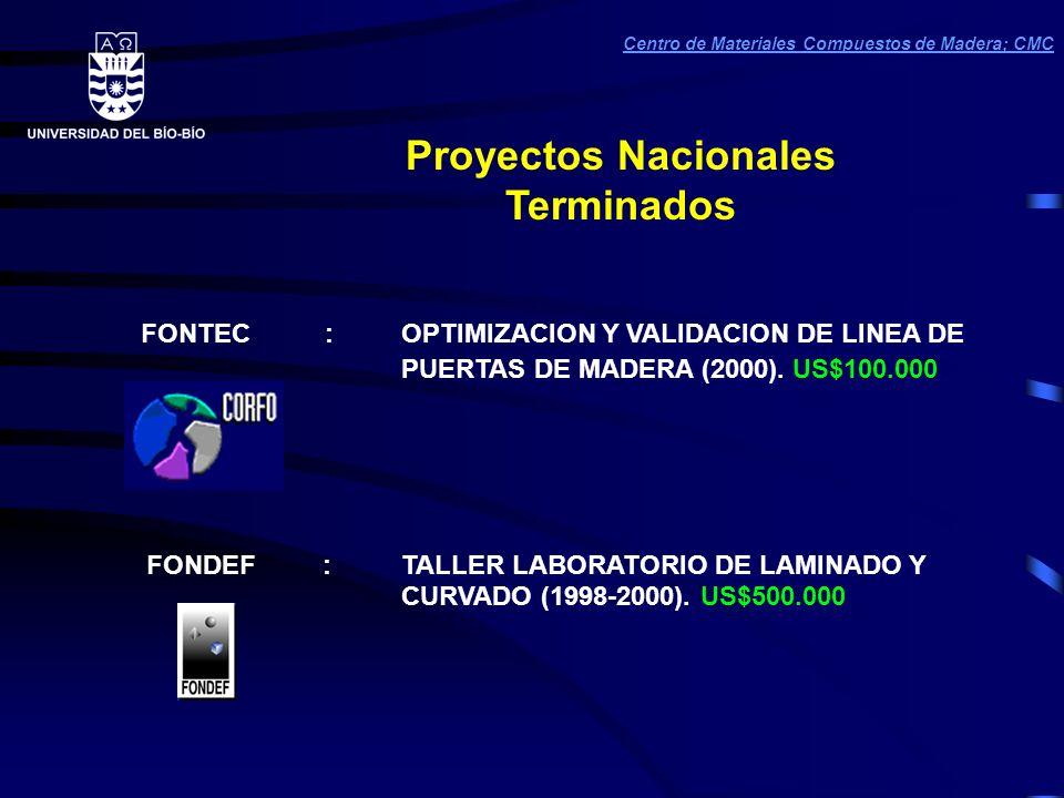 Proyectos Nacionales Terminados