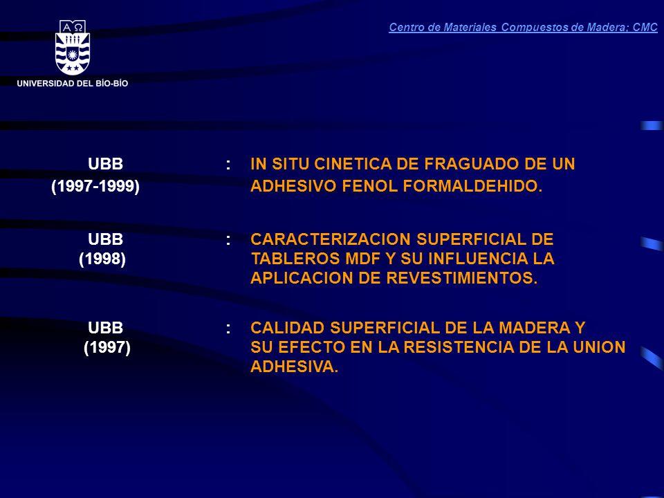 UBB : CARACTERIZACION SUPERFICIAL DE