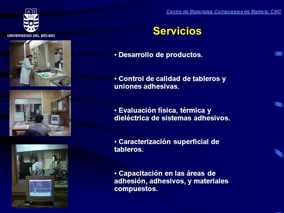Servicios Desarrollo de productos.