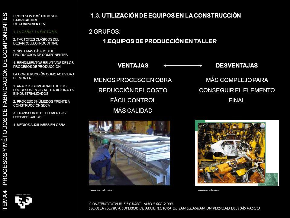 Procesos y m todos de fabricaci n de componentes ppt - Escuela superior de arquitectura de san sebastian ...