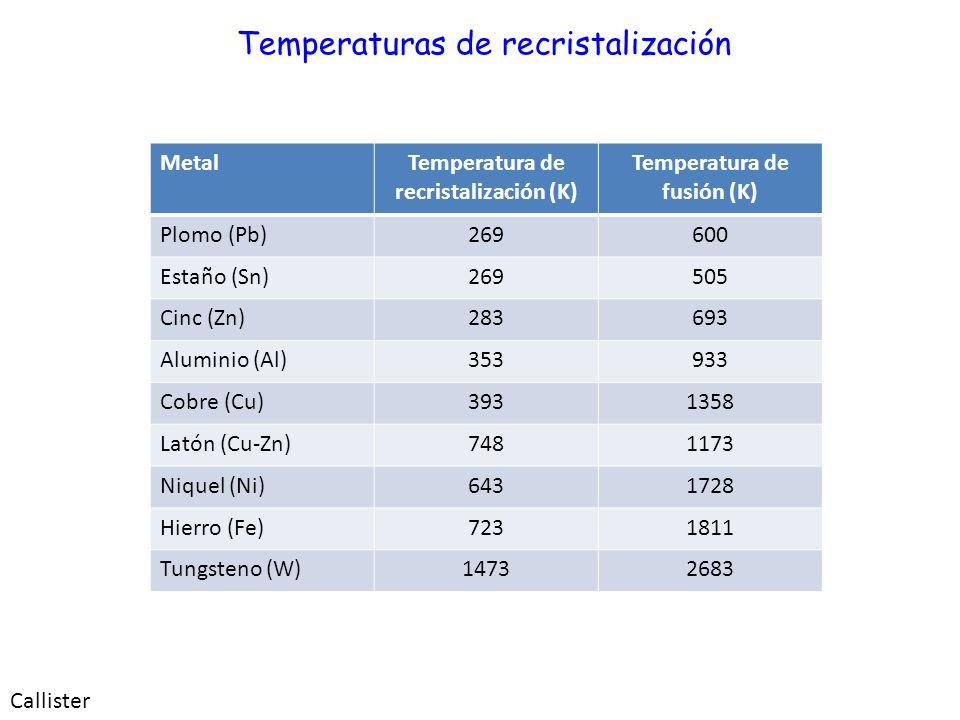 Temperatura de recristalización (K) Temperatura de fusión (K)
