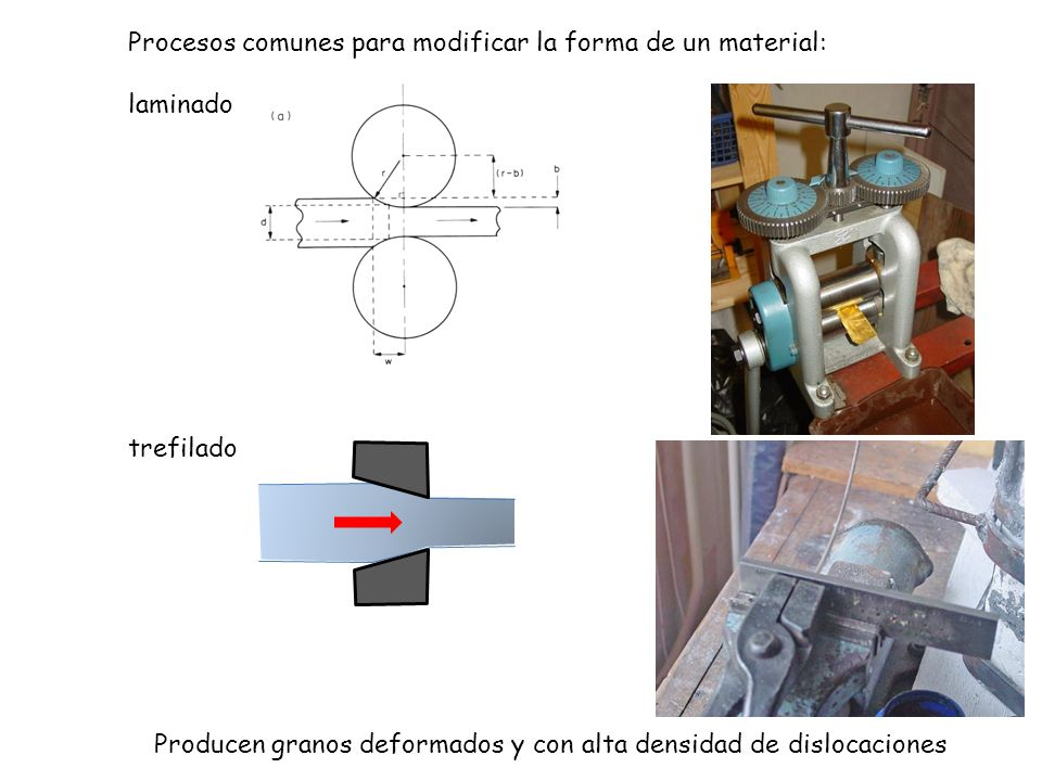Procesos comunes para modificar la forma de un material:
