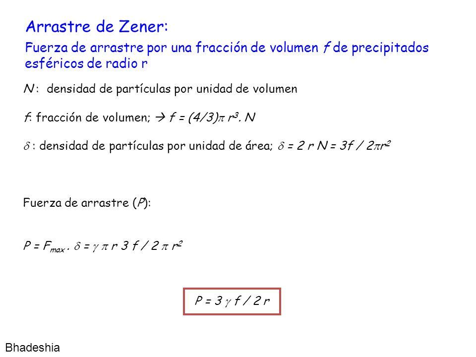 Arrastre de Zener: Fuerza de arrastre por una fracción de volumen f de precipitados esféricos de radio r.