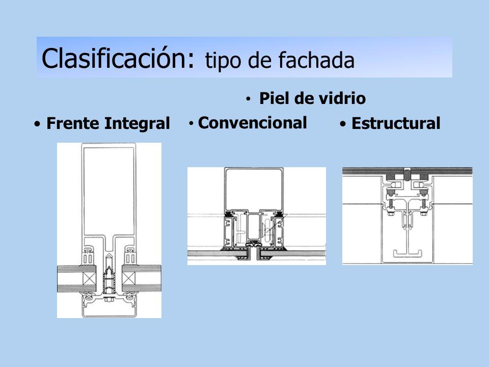 Clasificación: tipo de fachada