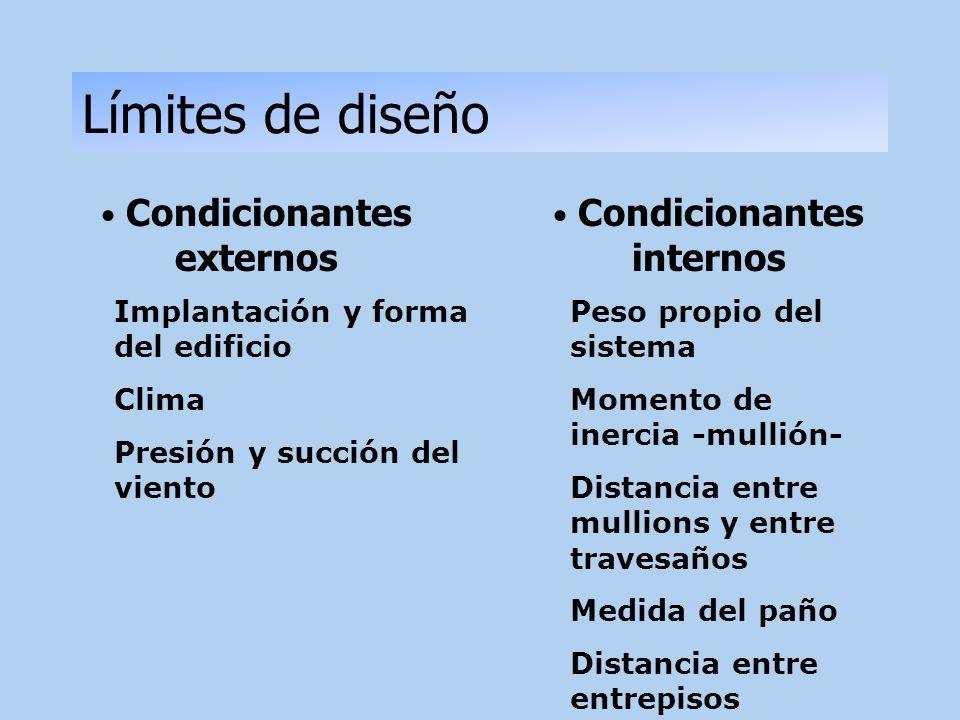 Límites de diseño Condicionantes externos Condicionantes internos