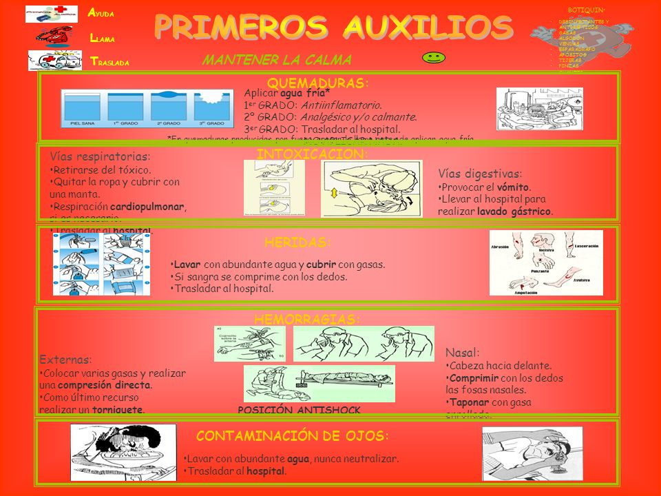 PRIMEROS AUXILIOS MANTENER LA CALMA QUEMADURAS: INTOXICACION: HERIDAS:
