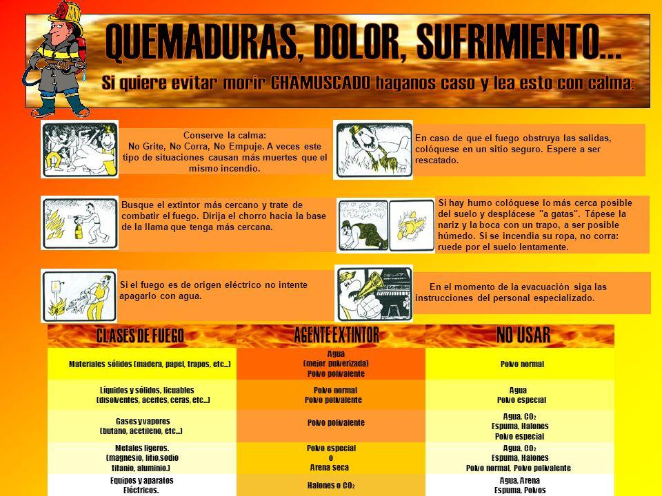CLASES DE FUEGO AGENTE EXTINTOR