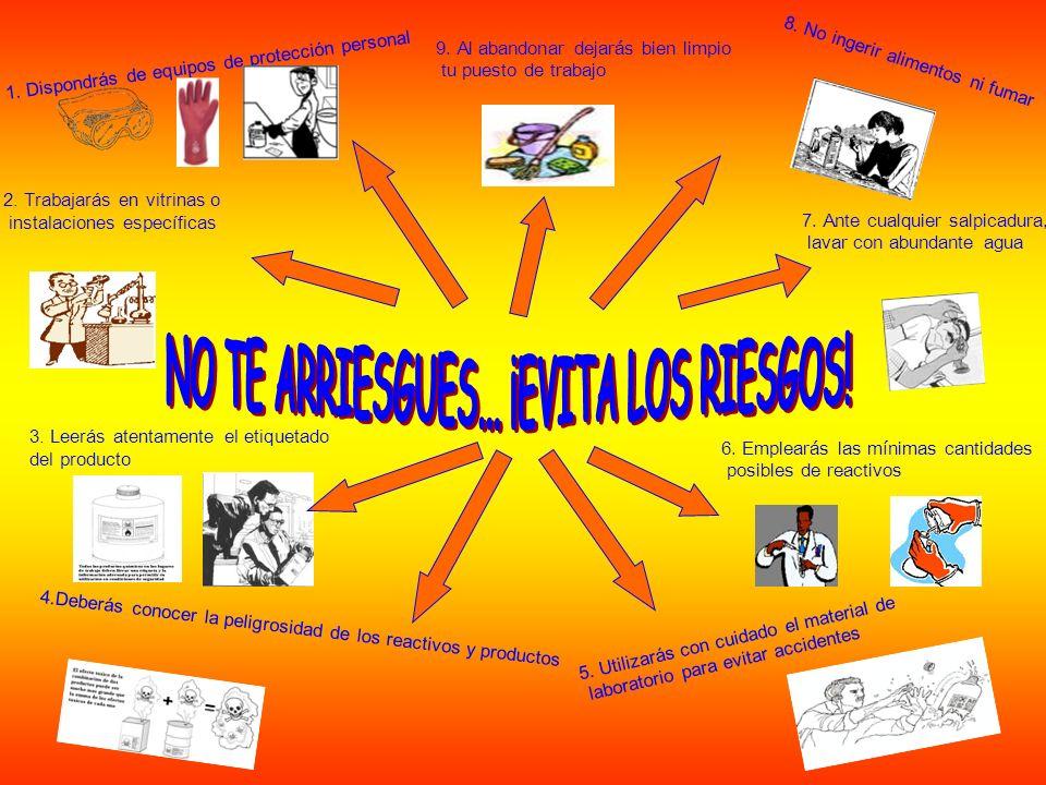 NO TE ARRIESGUES... ¡EVITA LOS RIESGOS!