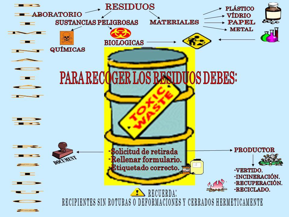 SUSTANCIAS PELIGROSAS MATERIALES PAPEL METAL BIOLOGICAS QUÍMICAS