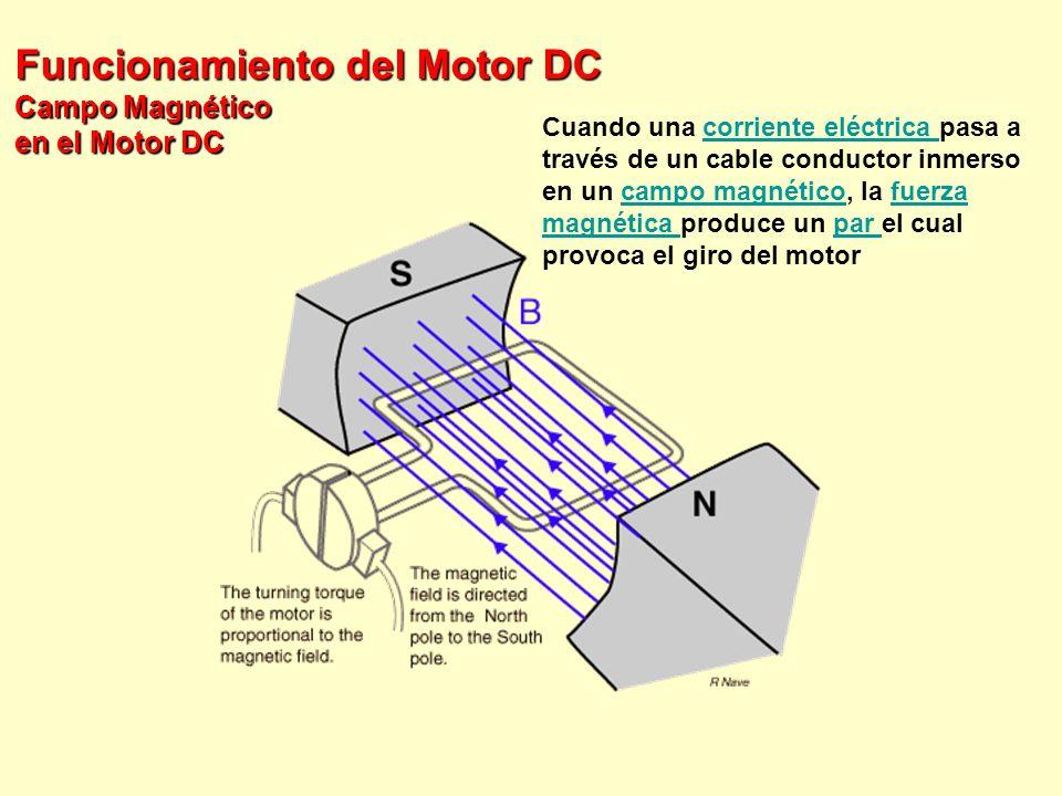 Funcionamiento del Motor DC