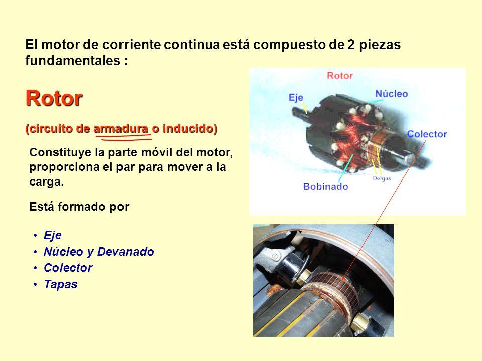 El motor de corriente continua está compuesto de 2 piezas fundamentales :