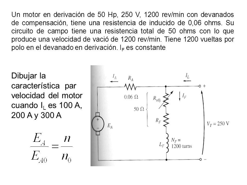 Un motor en derivación de 50 Hp, 250 V, 1200 rev/min con devanados de compensación, tiene una resistencia de inducido de 0,06 ohms. Su circuito de campo tiene una resistencia total de 50 ohms con lo que produce una velocidad de vació de 1200 rev/min. Tiene 1200 vueltas por polo en el devanado en derivación. IF es constante