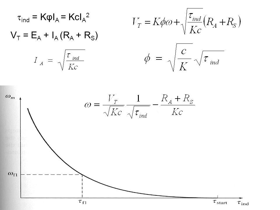 ind = KφIA = KcIA2 VT = EA + IA (RA + RS)