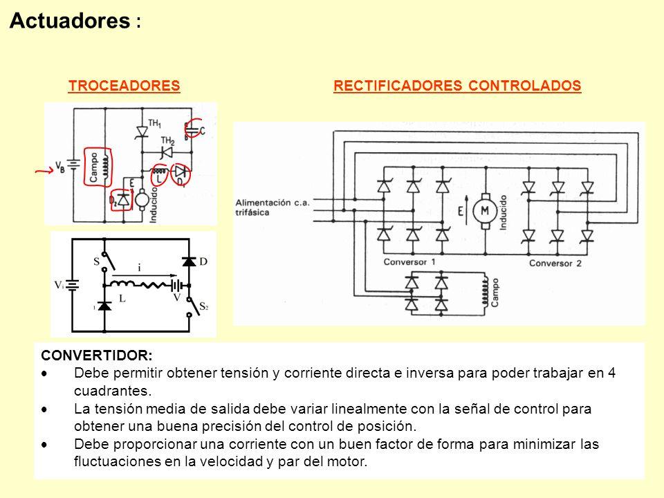 Actuadores : TROCEADORES RECTIFICADORES CONTROLADOS CONVERTIDOR: