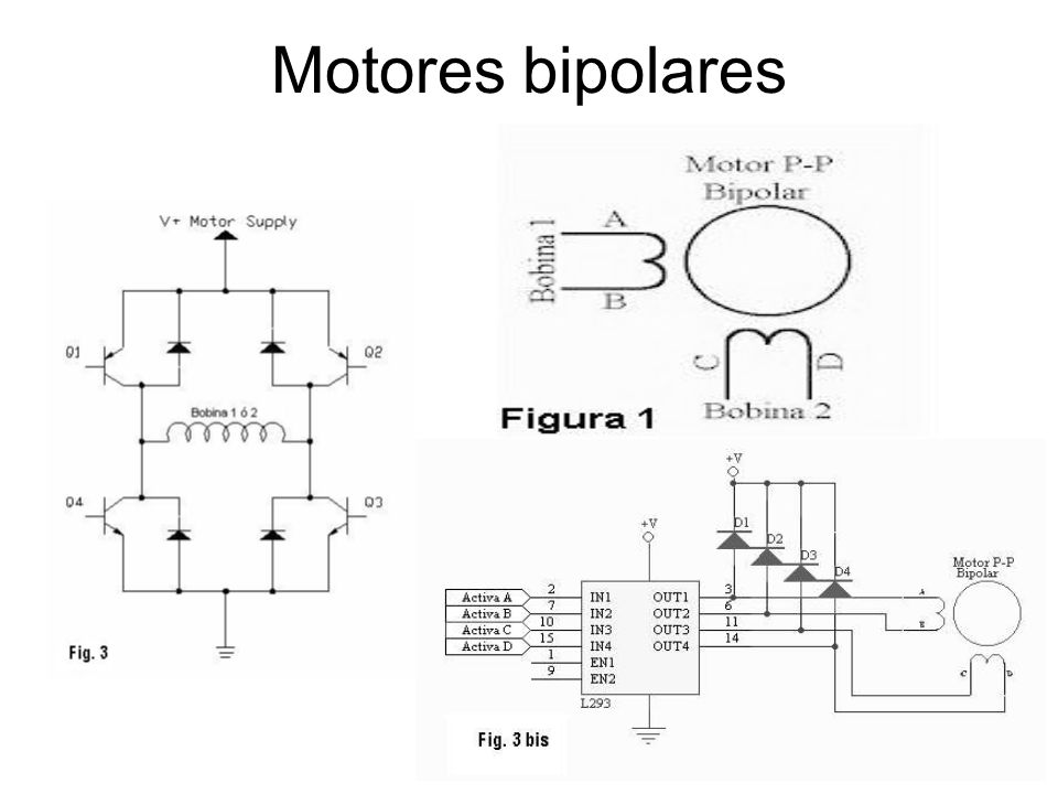 Motores bipolares