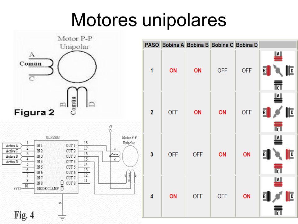 Motores unipolares