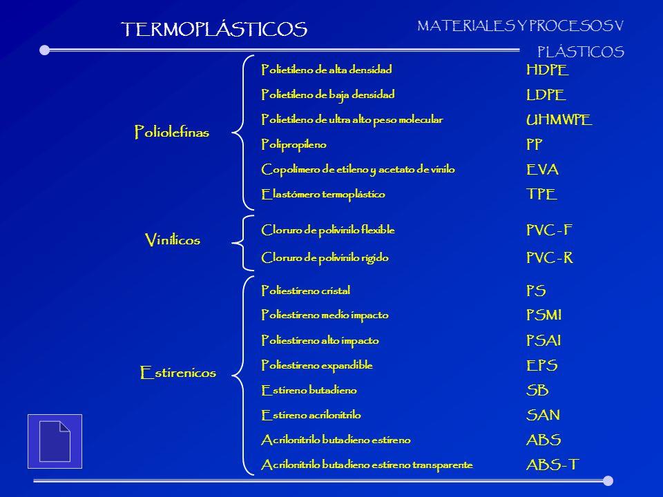TERMOPLÁSTICOS Poliolefinas Vinílicos Estirenicos
