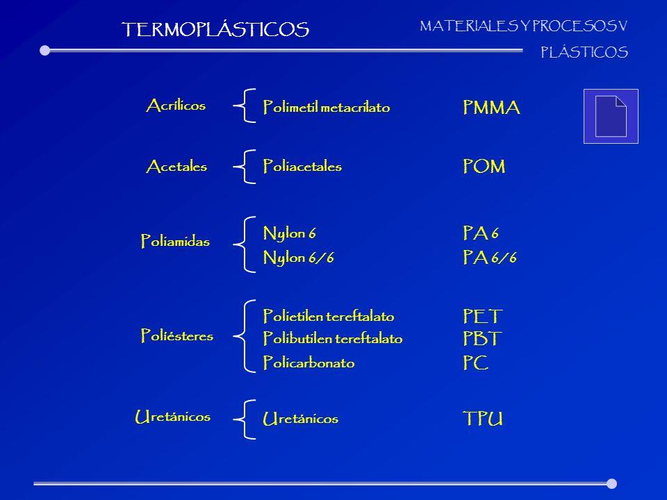 TERMOPLÁSTICOS Acrílicos. Polimetil metacrilato PMMA. Acetales. Poliacetales POM. Nylon 6 PA 6.