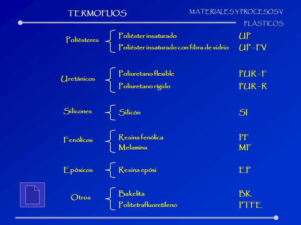 TERMOFIJOS Poliéster insaturado UP. Políésteres. Poliéster insaturado con fibra de vidrio UP - FV.
