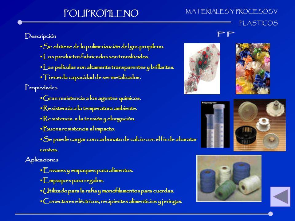 POLIPROPILENO PP Descripción