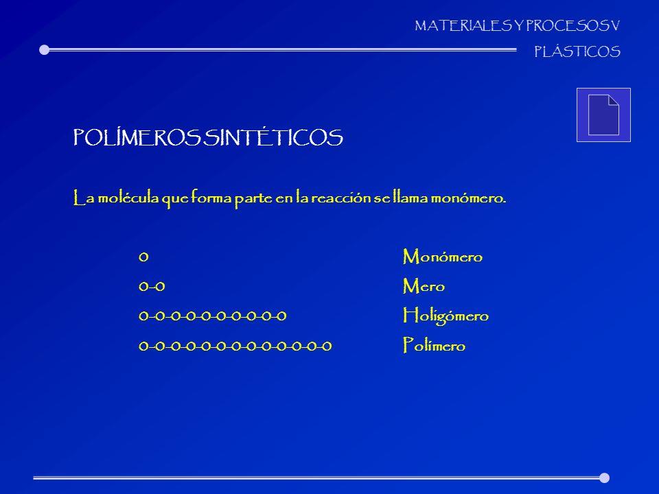 POLÍMEROS SINTÉTICOS La molécula que forma parte en la reacción se llama monómero. 0 Monómero. 0-0 Mero.