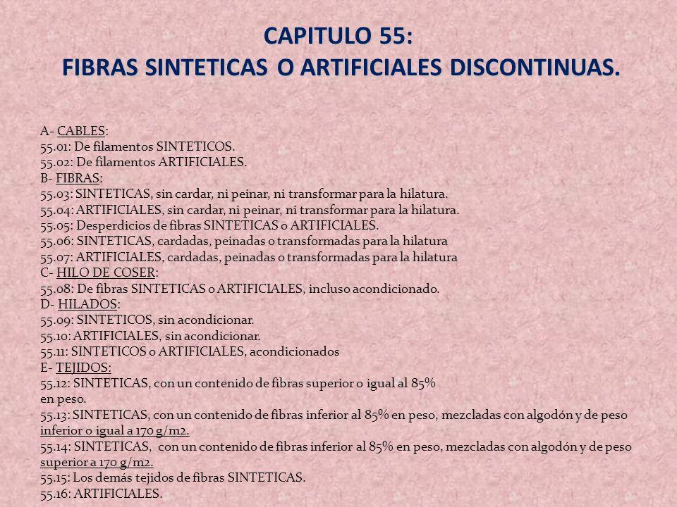 FIBRAS SINTETICAS O ARTIFICIALES DISCONTINUAS.