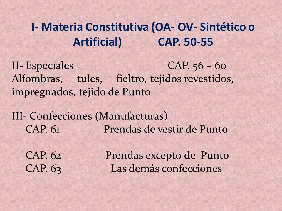I- Materia Constitutiva (OA- OV- Sintético o Artificial) CAP. 50-55