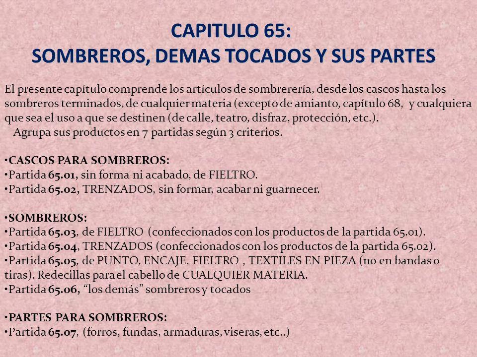 SOMBREROS, DEMAS TOCADOS Y SUS PARTES