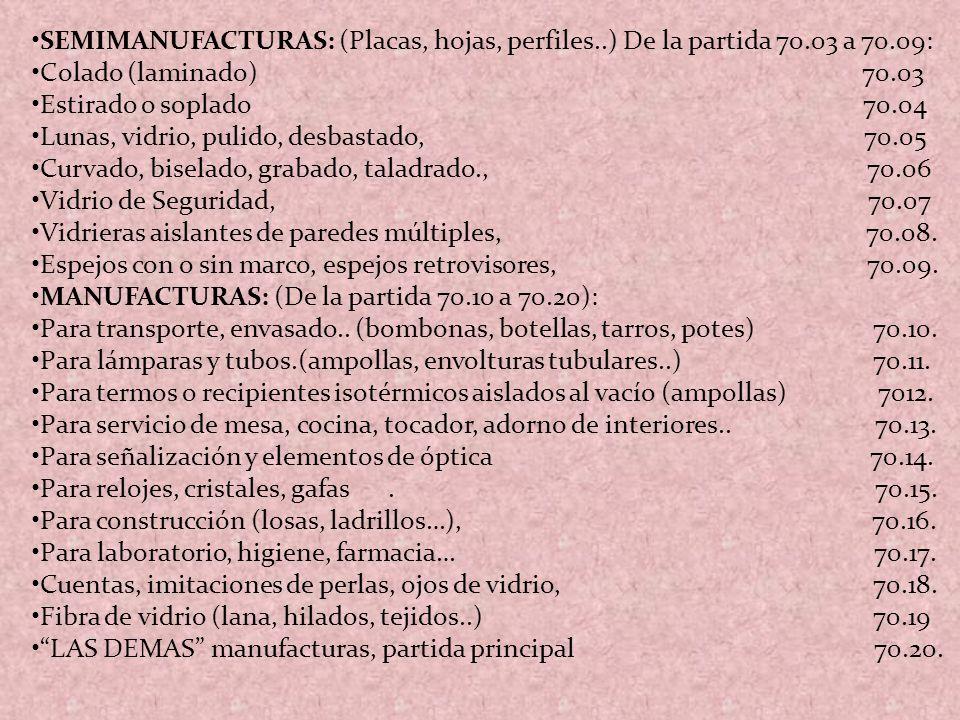 SEMIMANUFACTURAS: (Placas, hojas, perfiles..) De la partida 70.03 a 70.09: