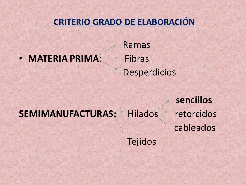 CRITERIO GRADO DE ELABORACIÓN