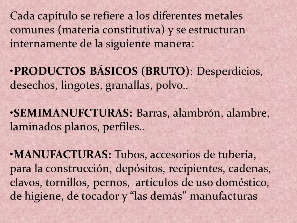 Cada capítulo se refiere a los diferentes metales comunes (materia constitutiva) y se estructuran internamente de la siguiente manera: