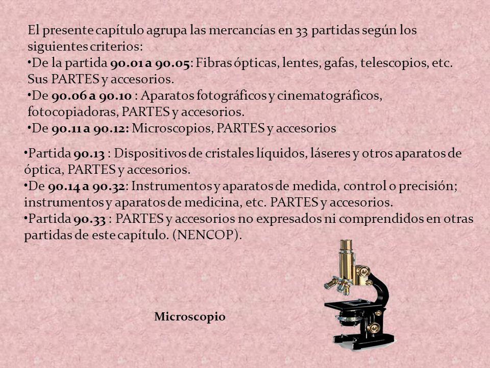De 90.11 a 90.12: Microscopios, PARTES y accesorios