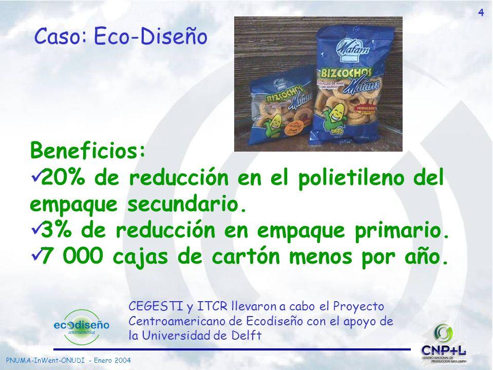 20% de reducción en el polietileno del empaque secundario.