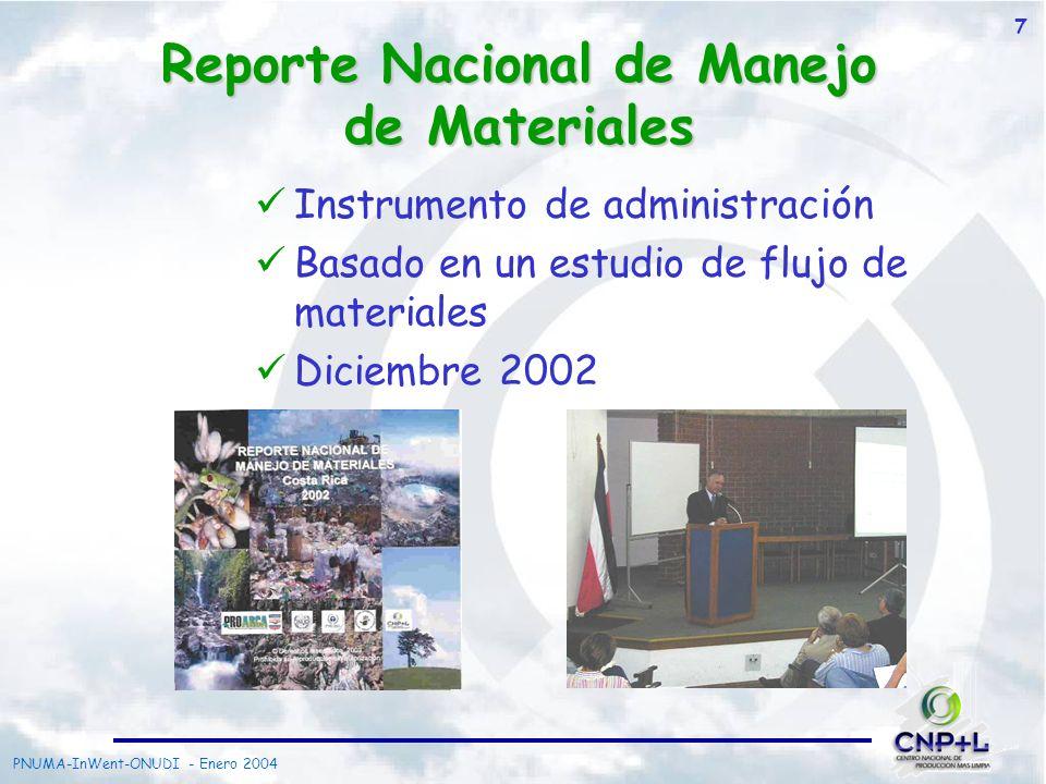 Reporte Nacional de Manejo de Materiales