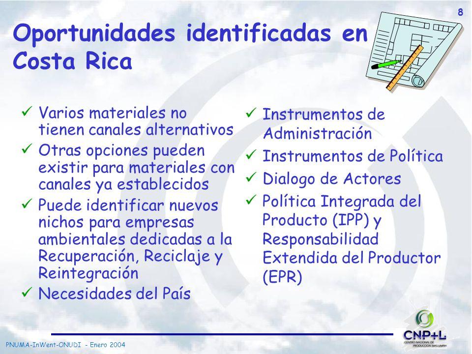 Oportunidades identificadas en Costa Rica