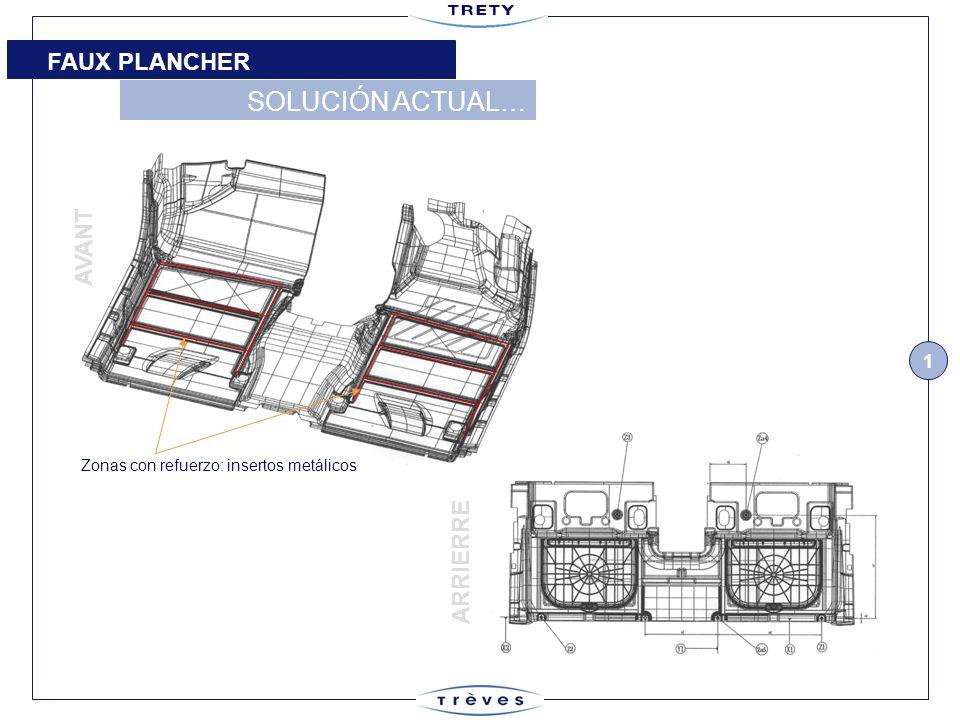 SOLUCIÓN ACTUAL… FAUX PLANCHER AVANT ARRIERRE