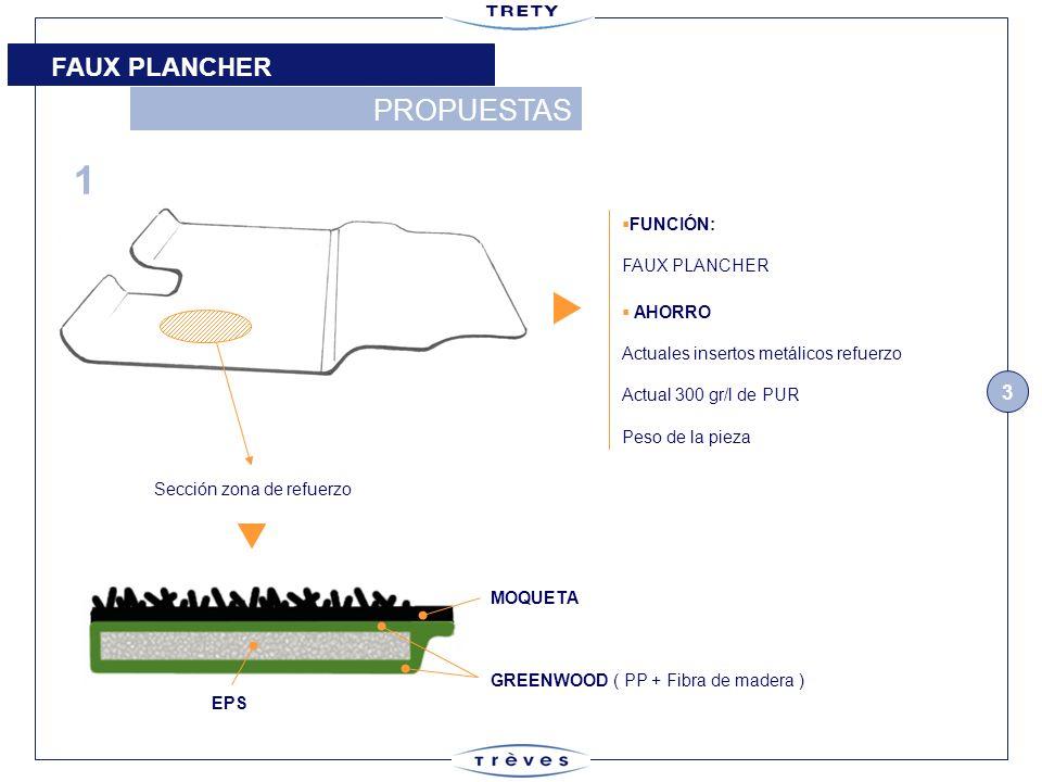 1 PROPUESTAS FAUX PLANCHER FUNCIÓN: FAUX PLANCHER AHORRO