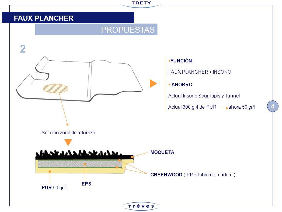 2 PROPUESTAS FAUX PLANCHER FUNCIÓN: FAUX PLANCHER + INSONO AHORRO